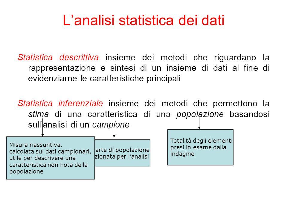 L'analisi statistica dei dati Statistica descrittiva insieme dei metodi che riguardano la rappresentazione e sintesi di un insieme di dati al fine di