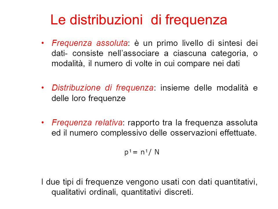 Le distribuzioni di frequenza Frequenza assoluta: è un primo livello di sintesi dei dati- consiste nell'associare a ciascuna categoria, o modalità, il numero di volte in cui compare nei dati Distribuzione di frequenza: insieme delle modalità e delle loro frequenze Frequenza relativa: rapporto tra la frequenza assoluta ed il numero complessivo delle osservazioni effettuate.