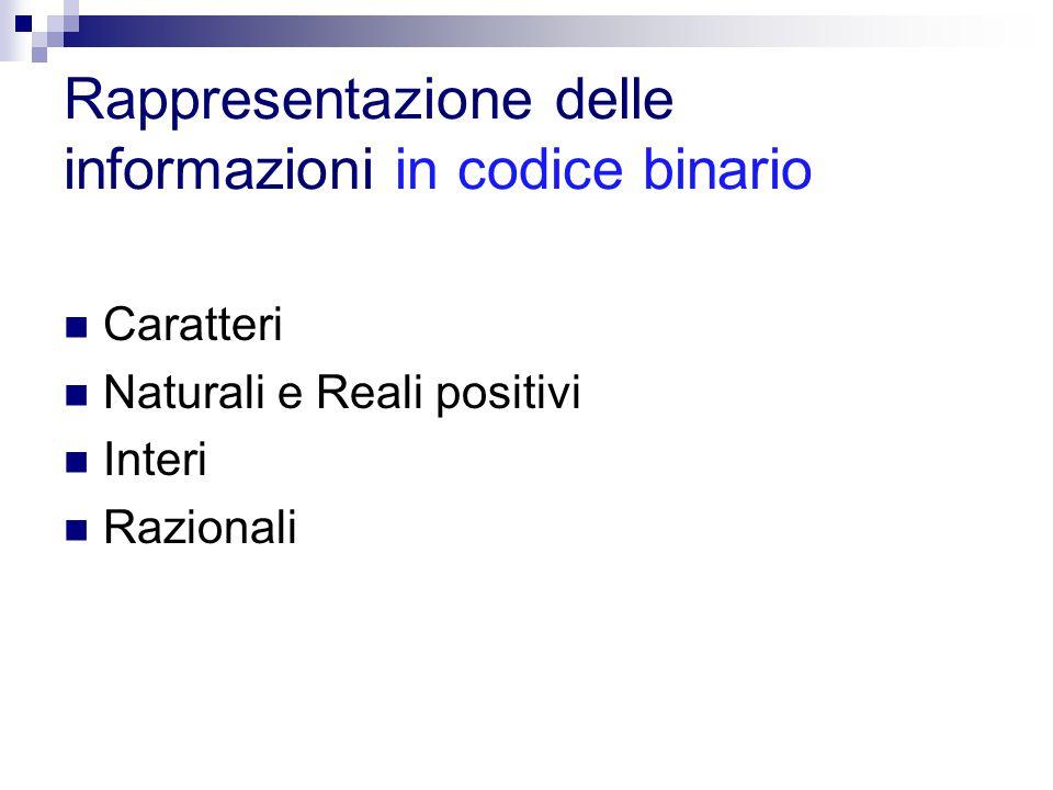 Rappresentazione delle informazioni in codice binario Caratteri Naturali e Reali positivi Interi Razionali