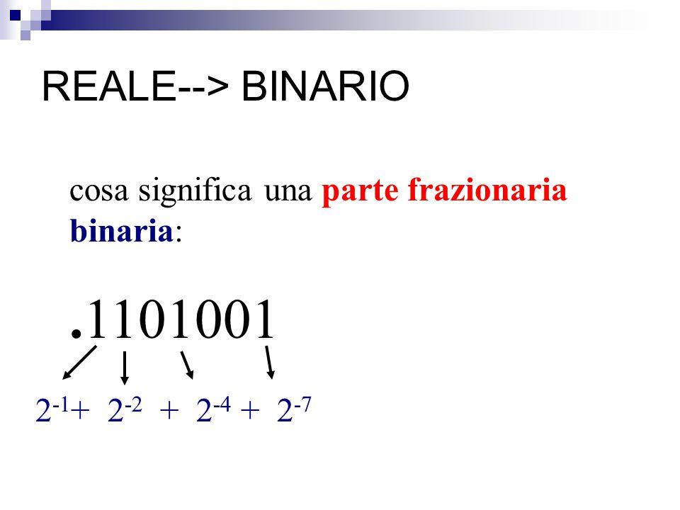 REALE--> BINARIO cosa significa una parte frazionaria binaria:.1101001 2 -1 + 2 -2 + 2 -4 + 2 -7