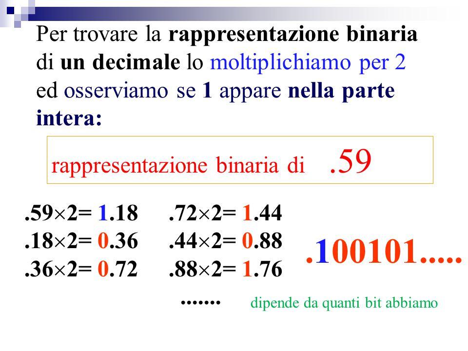 Per trovare la rappresentazione binaria di un decimale lo moltiplichiamo per 2 ed osserviamo se 1 appare nella parte intera:.59  2= 1.18.18  2= 0.36
