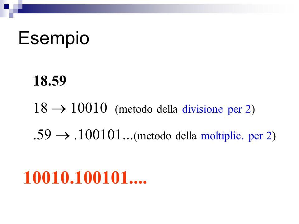 Esempio 18.59 18  10010 (metodo della divisione per 2).59 .100101... (metodo della moltiplic. per 2) 10010.100101....