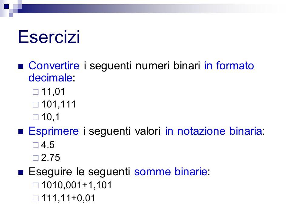 Esercizi Convertire i seguenti numeri binari in formato decimale:  11,01  101,111  10,1 Esprimere i seguenti valori in notazione binaria:  4.5  2