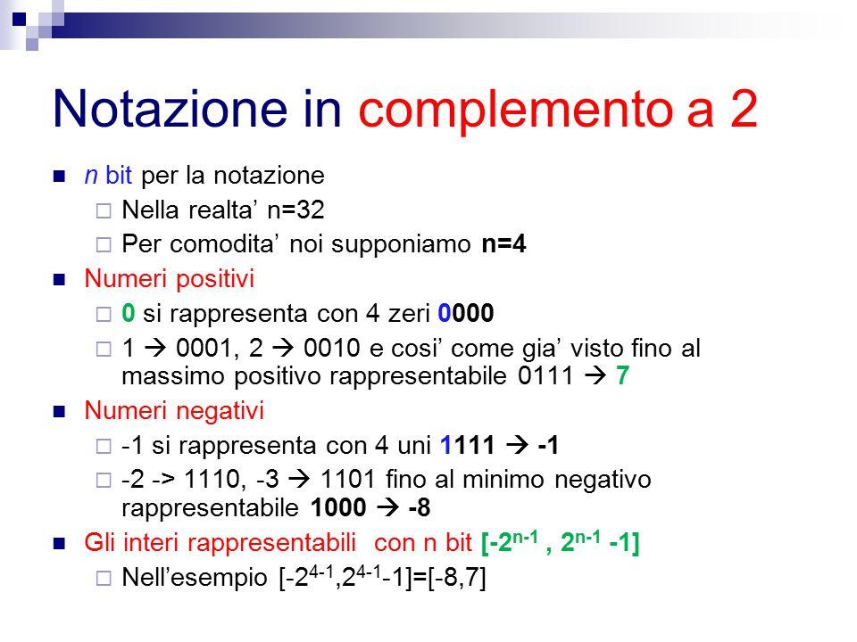Notazione in complemento a 2 n bit per la notazione  Nella realta' n=32  Per comodita' noi supponiamo n=4 Numeri positivi  0 si rappresenta con 4 z