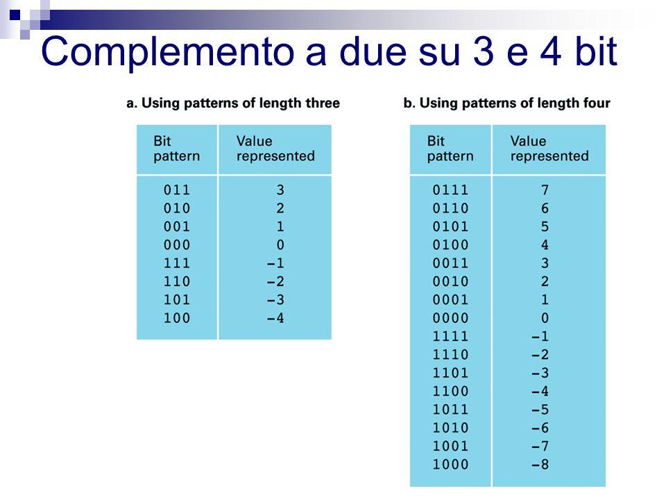 Complemento a due su 3 e 4 bit