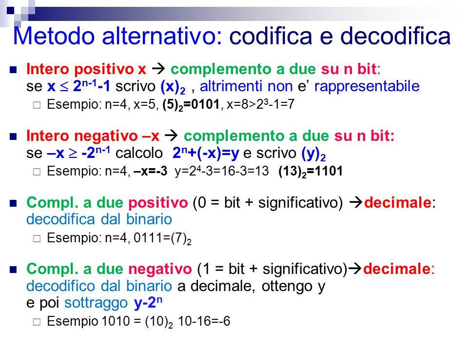 Metodo alternativo: codifica e decodifica Intero positivo x  complemento a due su n bit: se x  2 n-1 -1 scrivo (x) 2, altrimenti non e' rappresentab
