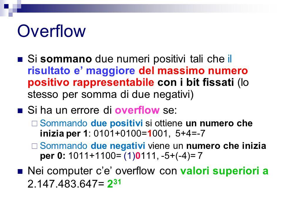 Overflow Si sommano due numeri positivi tali che il risultato e' maggiore del massimo numero positivo rappresentabile con i bit fissati (lo stesso per
