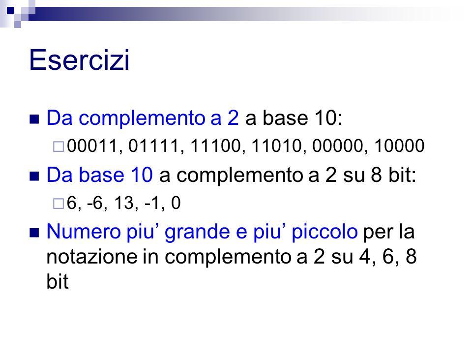Esercizi Da complemento a 2 a base 10:  00011, 01111, 11100, 11010, 00000, 10000 Da base 10 a complemento a 2 su 8 bit:  6, -6, 13, -1, 0 Numero piu