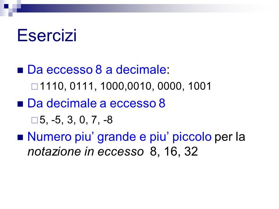 Esercizi Da eccesso 8 a decimale:  1110, 0111, 1000,0010, 0000, 1001 Da decimale a eccesso 8  5, -5, 3, 0, 7, -8 Numero piu' grande e piu' piccolo p