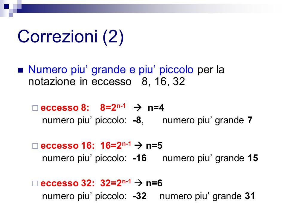 Correzioni (2) Numero piu' grande e piu' piccolo per la notazione in eccesso 8, 16, 32  eccesso 8: 8=2 n-1  n=4 numero piu' piccolo: -8, numero piu'