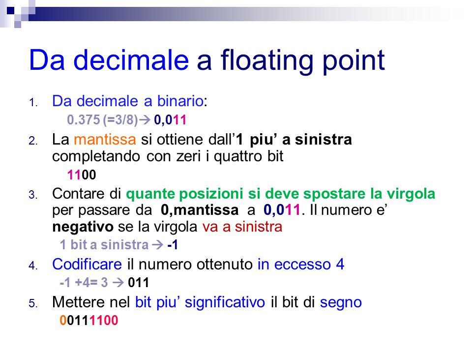 Da decimale a floating point 1. Da decimale a binario: 0.375 (=3/8)  0,011 2. La mantissa si ottiene dall'1 piu' a sinistra completando con zeri i qu