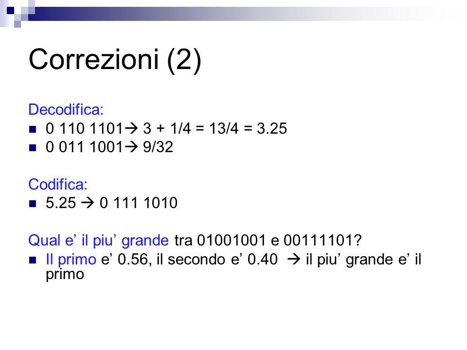 Correzioni (2) Decodifica: 0 110 1101  3 + 1/4 = 13/4 = 3.25 0 011 1001  9/32 Codifica: 5.25  0 111 1010 Qual e' il piu' grande tra 01001001 e 0011