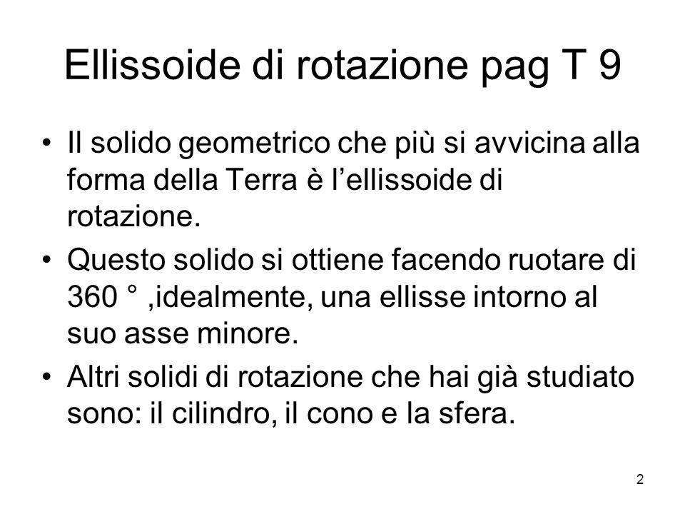 2 Ellissoide di rotazione pag T 9 Il solido geometrico che più si avvicina alla forma della Terra è l'ellissoide di rotazione.