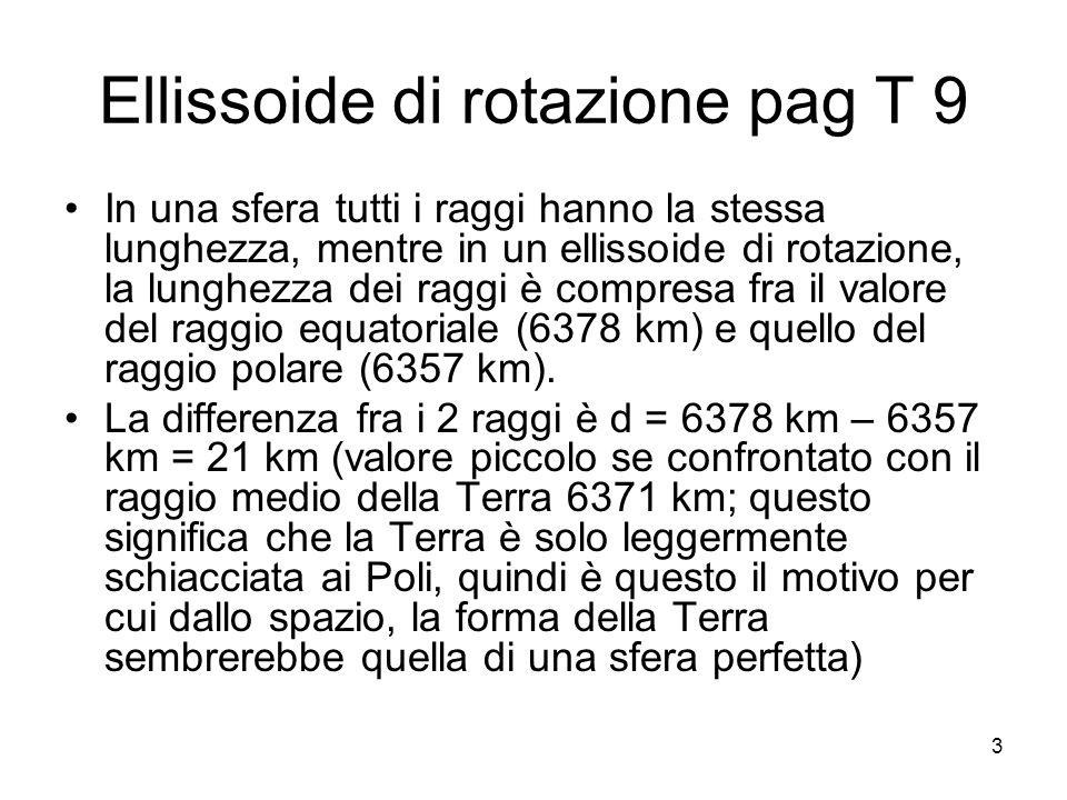 3 Ellissoide di rotazione pag T 9 In una sfera tutti i raggi hanno la stessa lunghezza, mentre in un ellissoide di rotazione, la lunghezza dei raggi è compresa fra il valore del raggio equatoriale (6378 km) e quello del raggio polare (6357 km).