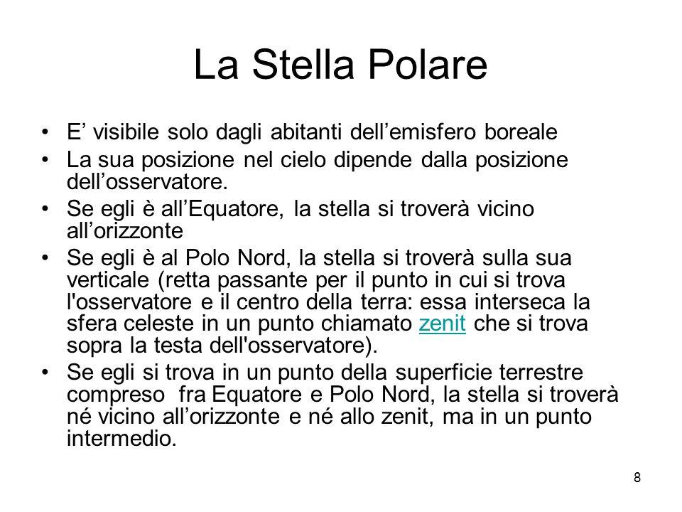 8 La Stella Polare E' visibile solo dagli abitanti dell'emisfero boreale La sua posizione nel cielo dipende dalla posizione dell'osservatore.