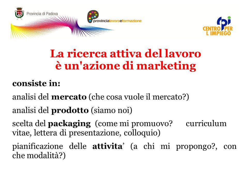 La ricerca attiva del lavoro è un azione di marketing consiste in: analisi del mercato (che cosa vuole il mercato?) analisi del prodotto (siamo noi) scelta del packaging (come mi promuovo.