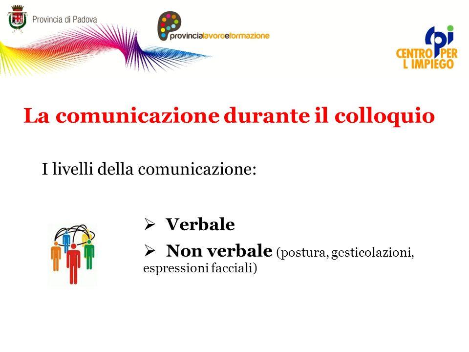 I livelli della comunicazione: La comunicazione durante il colloquio  Verbale  Non verbale (postura, gesticolazioni, espressioni facciali)