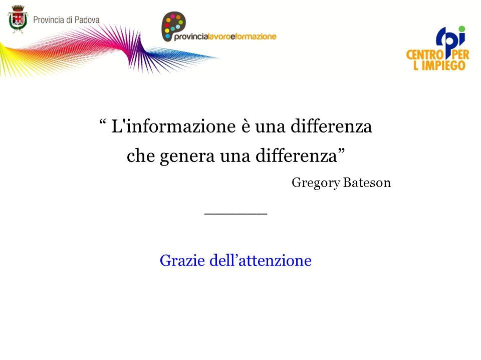 L informazione è una differenza che genera una differenza Gregory Bateson ______ Grazie dell'attenzione