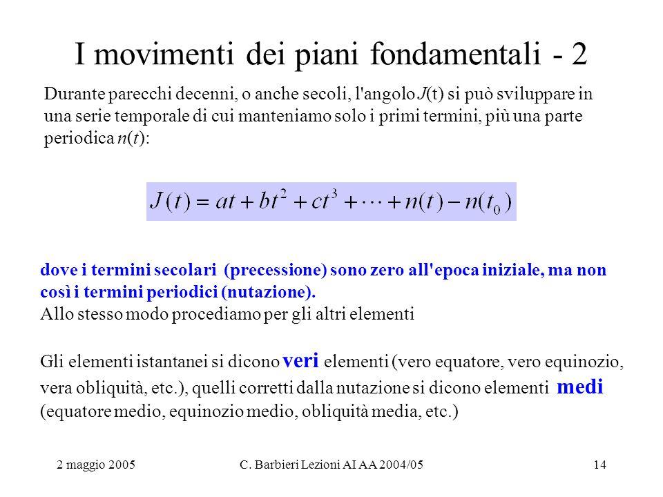 2 maggio 2005C. Barbieri Lezioni AI AA 2004/0514 I movimenti dei piani fondamentali - 2 dove i termini secolari (precessione) sono zero all'epoca iniz