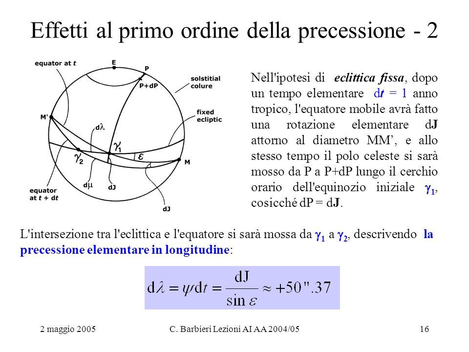 2 maggio 2005C. Barbieri Lezioni AI AA 2004/0516 Effetti al primo ordine della precessione - 2 Nell'ipotesi di eclittica fissa, dopo un tempo elementa