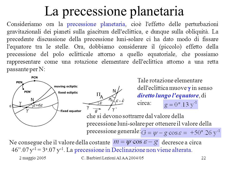 2 maggio 2005C. Barbieri Lezioni AI AA 2004/0522 La precessione planetaria Consideriamo ora la precessione planetaria, cioè l'effetto delle perturbazi