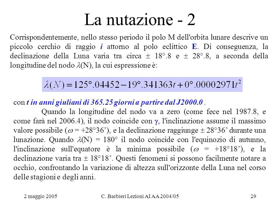 2 maggio 2005C. Barbieri Lezioni AI AA 2004/0529 La nutazione - 2 Corrispondentemente, nello stesso periodo il polo M dell'orbita lunare descrive un p