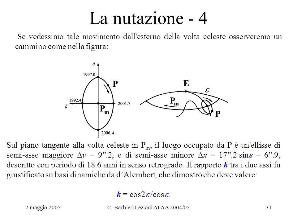 2 maggio 2005C. Barbieri Lezioni AI AA 2004/0531 La nutazione - 4 Se vedessimo tale movimento dall'esterno della volta celeste osserveremo un cammino