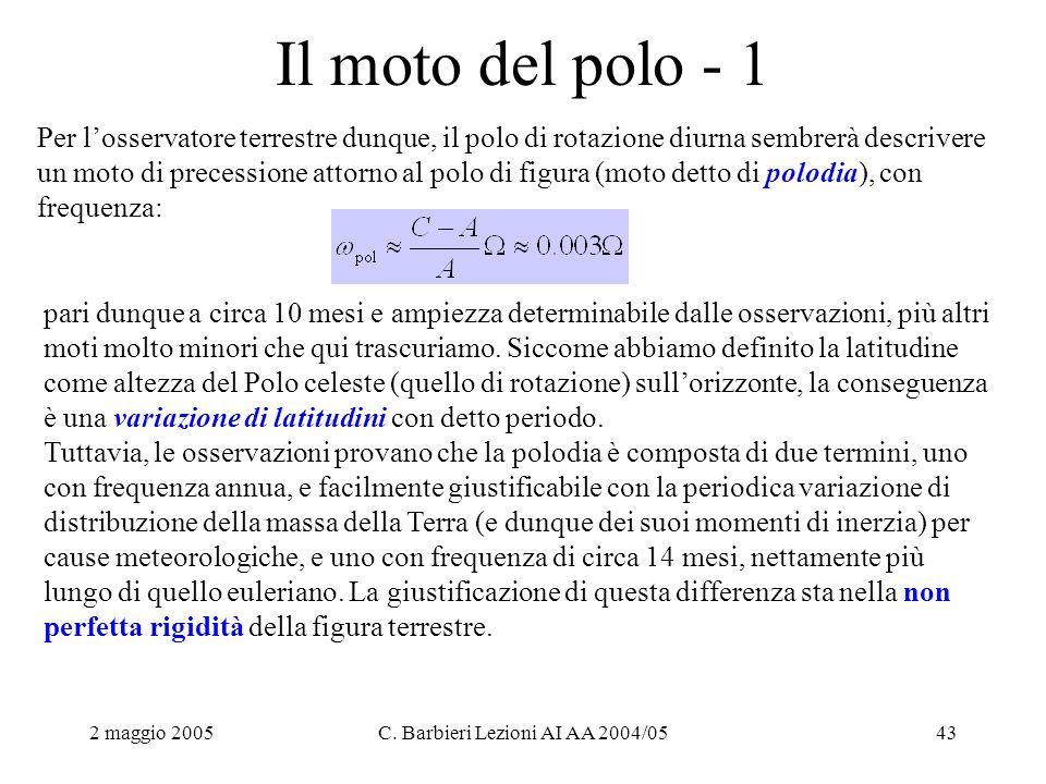 2 maggio 2005C. Barbieri Lezioni AI AA 2004/0543 Il moto del polo - 1 Per l'osservatore terrestre dunque, il polo di rotazione diurna sembrerà descriv