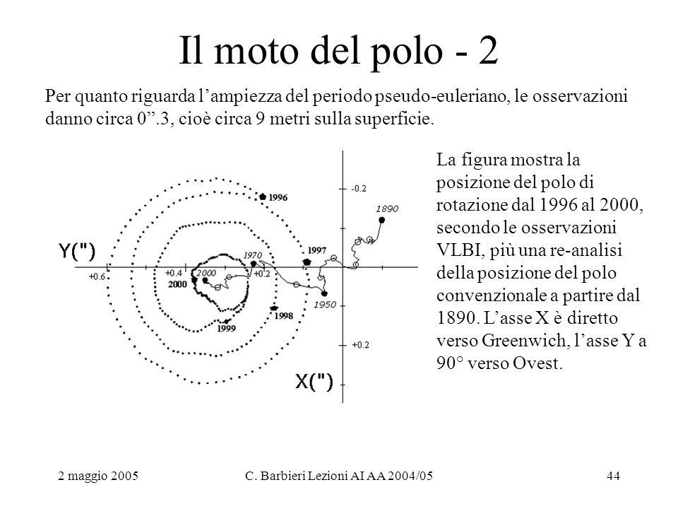 2 maggio 2005C. Barbieri Lezioni AI AA 2004/0544 Il moto del polo - 2 Per quanto riguarda l'ampiezza del periodo pseudo-euleriano, le osservazioni dan