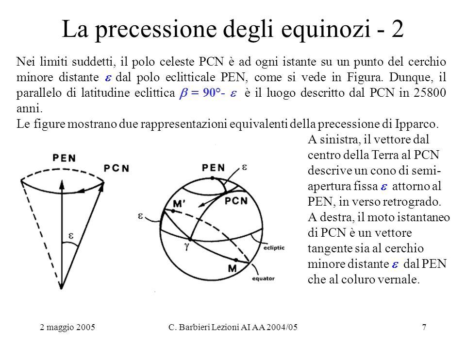 2 maggio 2005C. Barbieri Lezioni AI AA 2004/057 La precessione degli equinozi - 2 Nei limiti suddetti, il polo celeste PCN è ad ogni istante su un pun