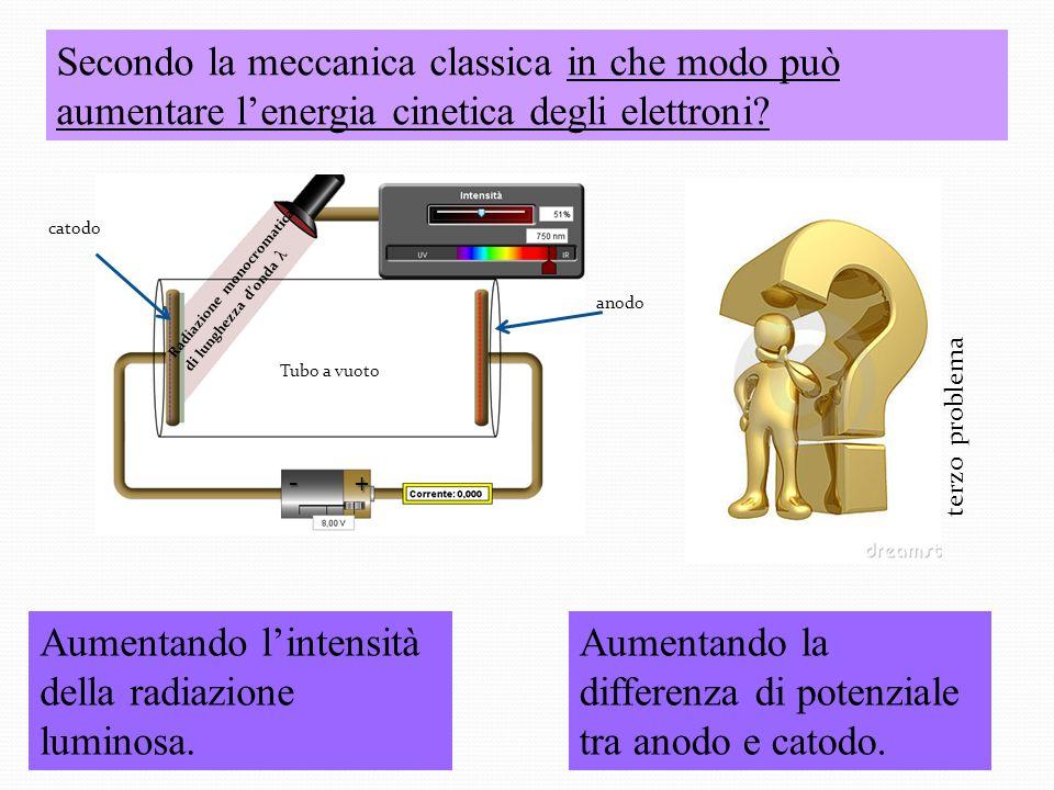 Secondo la meccanica classica in che modo può aumentare l'energia cinetica degli elettroni.