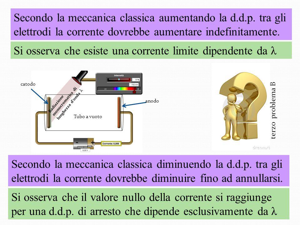 Secondo la meccanica classica aumentando la d.d.p.