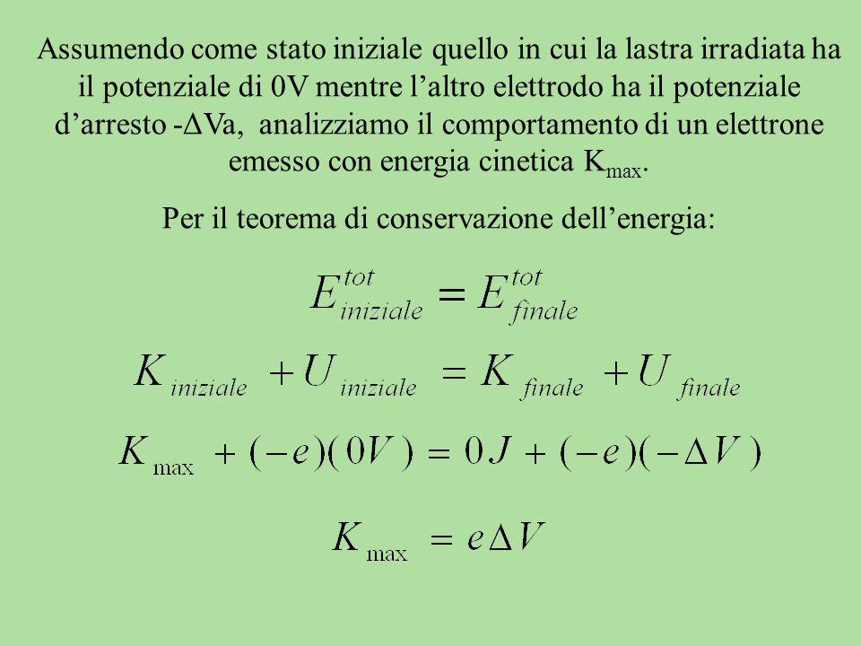 Per il teorema di conservazione dell'energia: Assumendo come stato iniziale quello in cui la lastra irradiata ha il potenziale di 0V mentre l'altro elettrodo ha il potenziale d'arresto -ΔVa, analizziamo il comportamento di un elettrone emesso con energia cinetica K max.