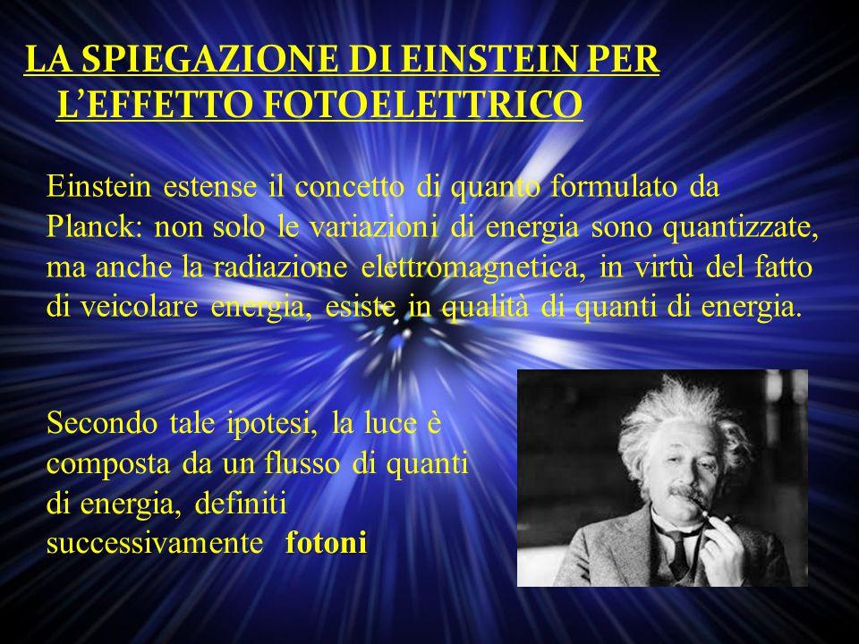 LA SPIEGAZIONE DI EINSTEIN PER L'EFFETTO FOTOELETTRICO Einstein estense il concetto di quanto formulato da Planck: non solo le variazioni di energia sono quantizzate, ma anche la radiazione elettromagnetica, in virtù del fatto di veicolare energia, esiste in qualità di quanti di energia.