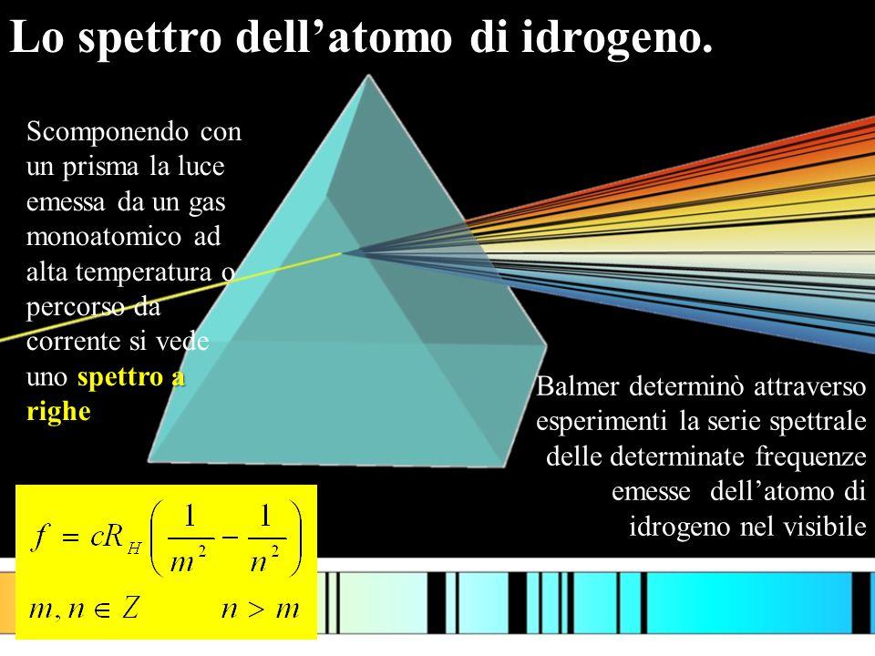 Lo spettro dell'atomo di idrogeno.