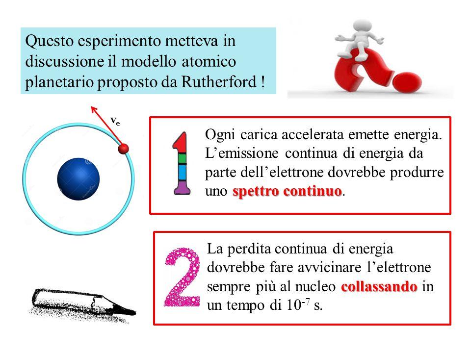 Questo esperimento metteva in discussione il modello atomico planetario proposto da Rutherford .