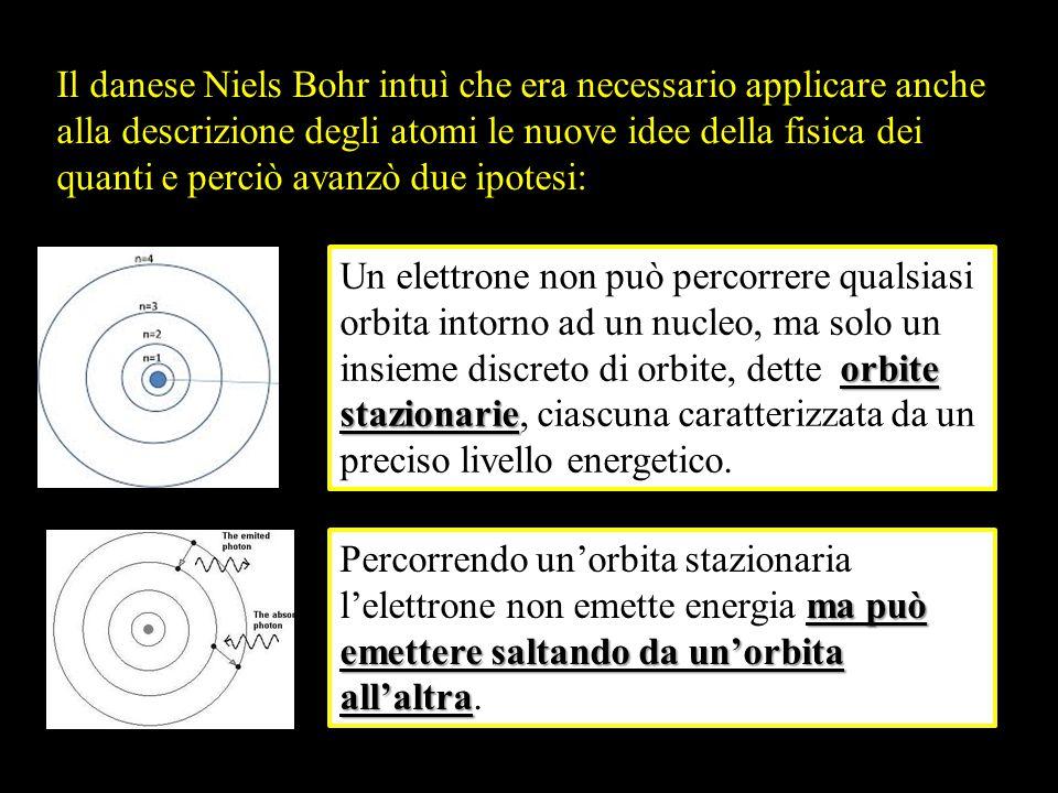 Il danese Niels Bohr intuì che era necessario applicare anche alla descrizione degli atomi le nuove idee della fisica dei quanti e perciò avanzò due ipotesi: orbite stazionarie Un elettrone non può percorrere qualsiasi orbita intorno ad un nucleo, ma solo un insieme discreto di orbite, dette orbite stazionarie, ciascuna caratterizzata da un preciso livello energetico.