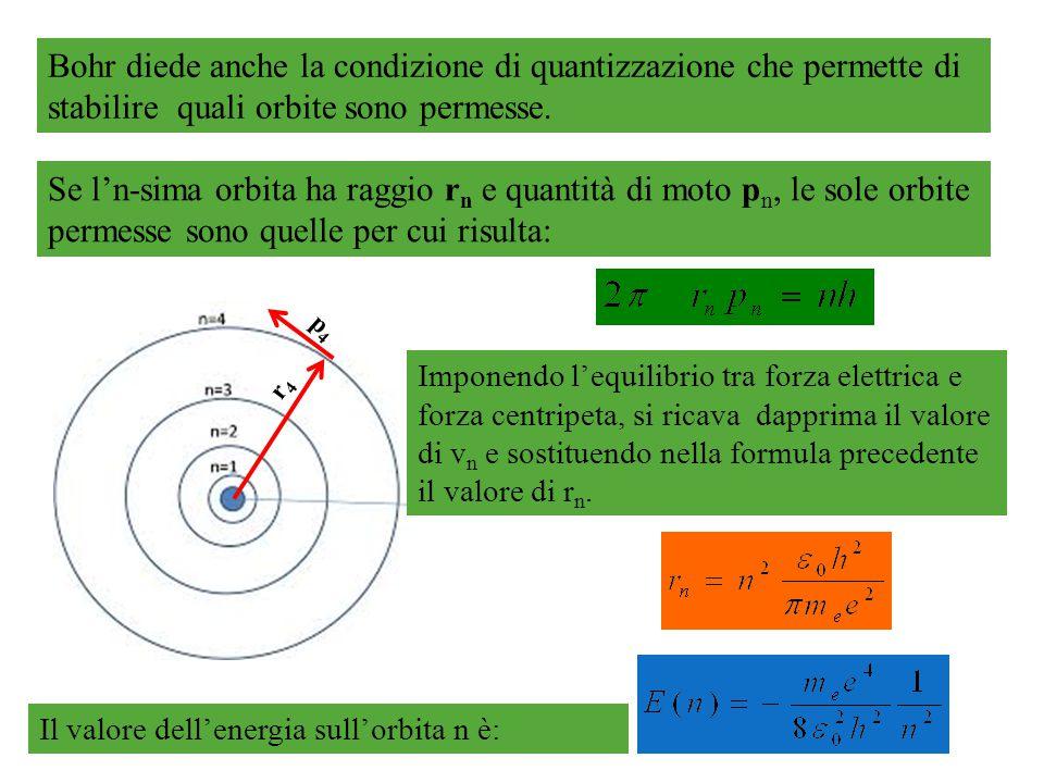 Bohr diede anche la condizione di quantizzazione che permette di stabilire quali orbite sono permesse.