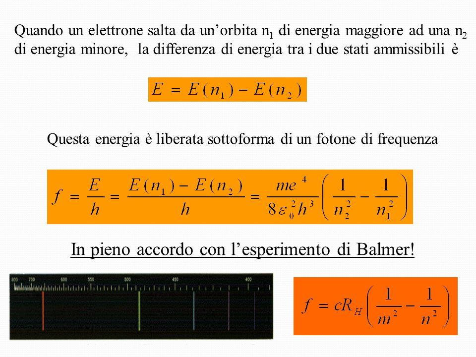 Quando un elettrone salta da un'orbita n 1 di energia maggiore ad una n 2 di energia minore, la differenza di energia tra i due stati ammissibili è Questa energia è liberata sottoforma di un fotone di frequenza In pieno accordo con l'esperimento di Balmer!