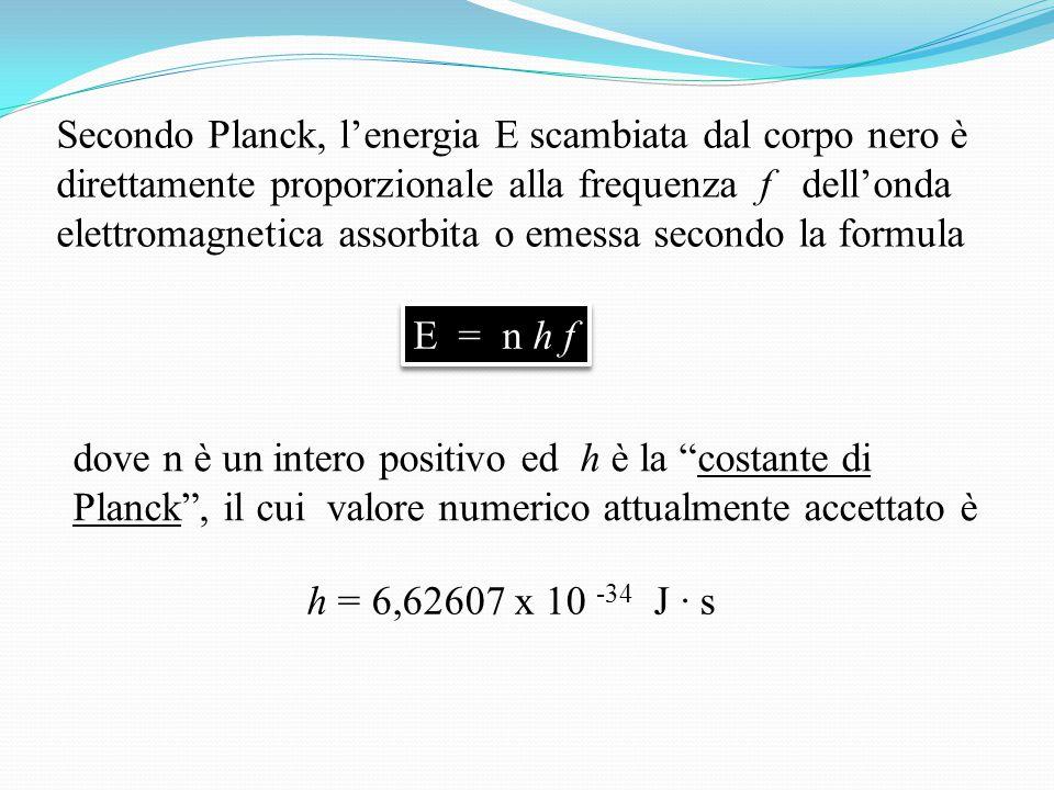 L'effetto fotoelettrico si spiega ipotizzando che un singolo fotone può interagire solo con un singolo elettrone.