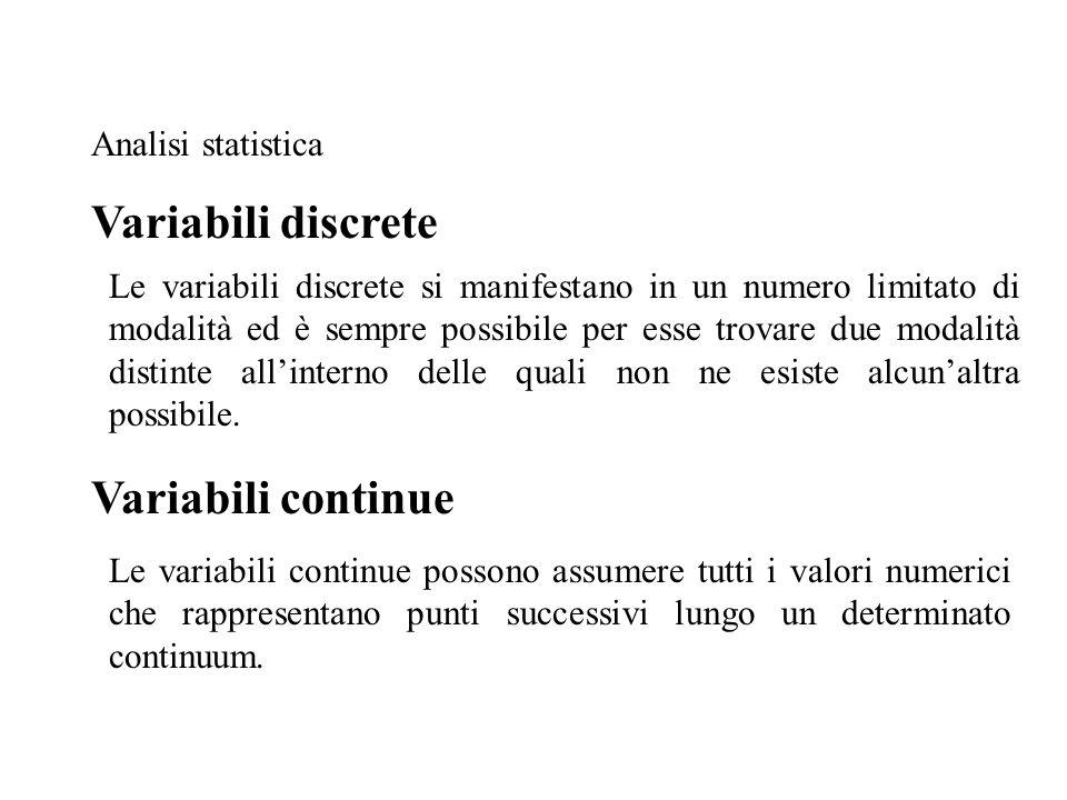 Le variabili discrete si manifestano in un numero limitato di modalità ed è sempre possibile per esse trovare due modalità distinte all'interno delle quali non ne esiste alcun'altra possibile.