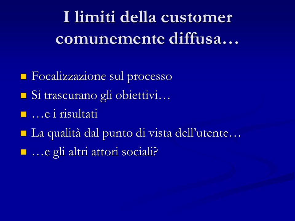 I limiti della customer comunemente diffusa… Focalizzazione sul processo Focalizzazione sul processo Si trascurano gli obiettivi… Si trascurano gli ob