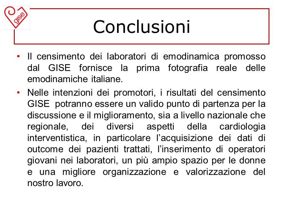 Conclusioni Il censimento dei laboratori di emodinamica promosso dal GISE fornisce la prima fotografia reale delle emodinamiche italiane. Nelle intenz