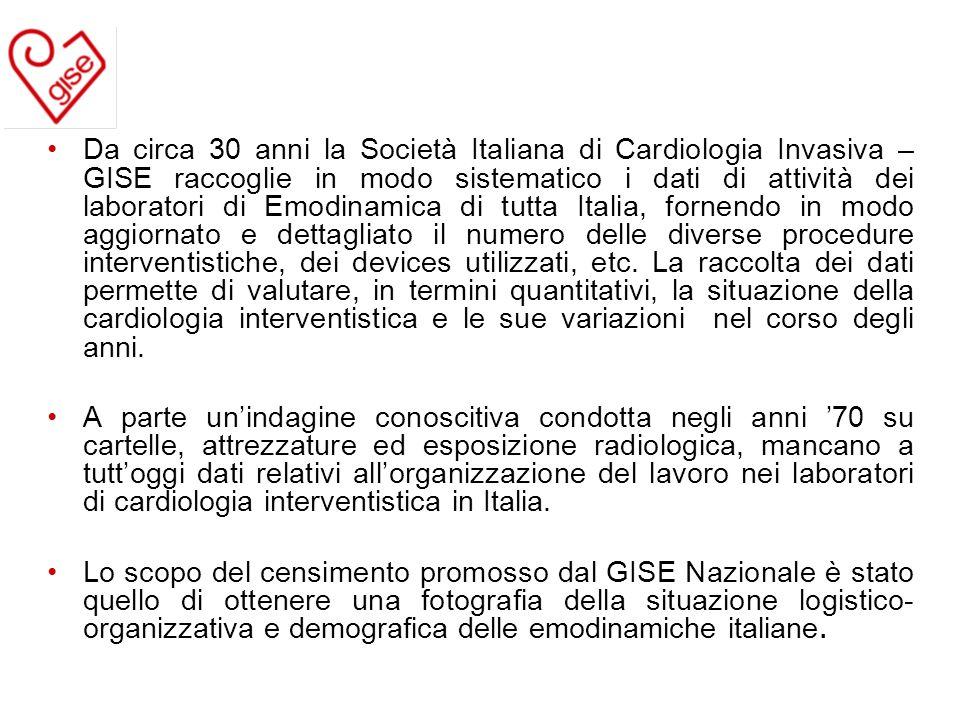 Da circa 30 anni la Società Italiana di Cardiologia Invasiva – GISE raccoglie in modo sistematico i dati di attività dei laboratori di Emodinamica di