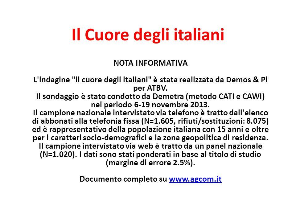 Il Cuore degli italiani NOTA INFORMATIVA L indagine il cuore degli italiani è stata realizzata da Demos & Pi per ATBV.