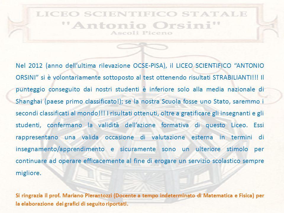 Confronto dei risultati conseguiti in LETTURA dal Liceo Orsini con le altre tipologie di Scuola Secondaria di II grado, con le Macro aree geografiche italiane e con la media OCSE.