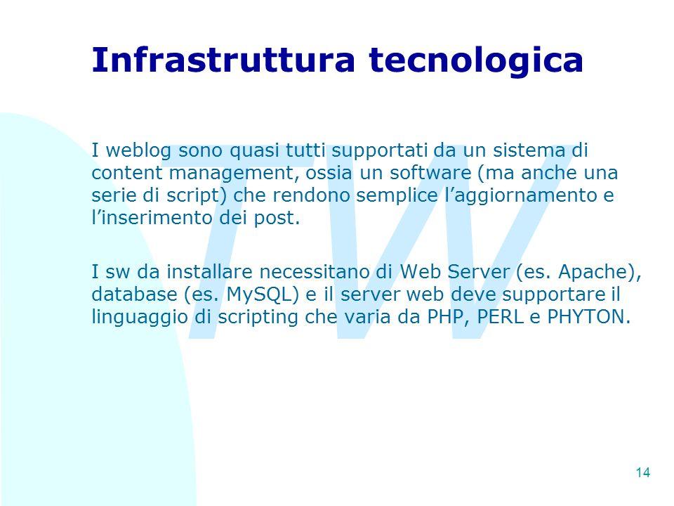 TW 14 Infrastruttura tecnologica I weblog sono quasi tutti supportati da un sistema di content management, ossia un software (ma anche una serie di script) che rendono semplice l'aggiornamento e l'inserimento dei post.