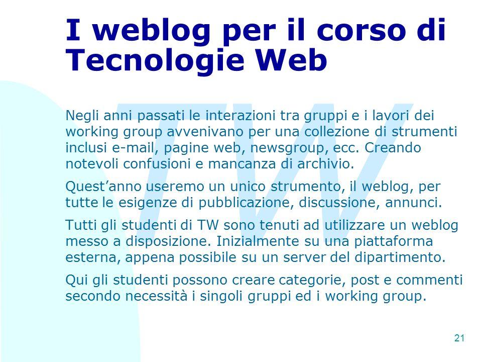 TW 21 I weblog per il corso di Tecnologie Web Negli anni passati le interazioni tra gruppi e i lavori dei working group avvenivano per una collezione di strumenti inclusi e-mail, pagine web, newsgroup, ecc.