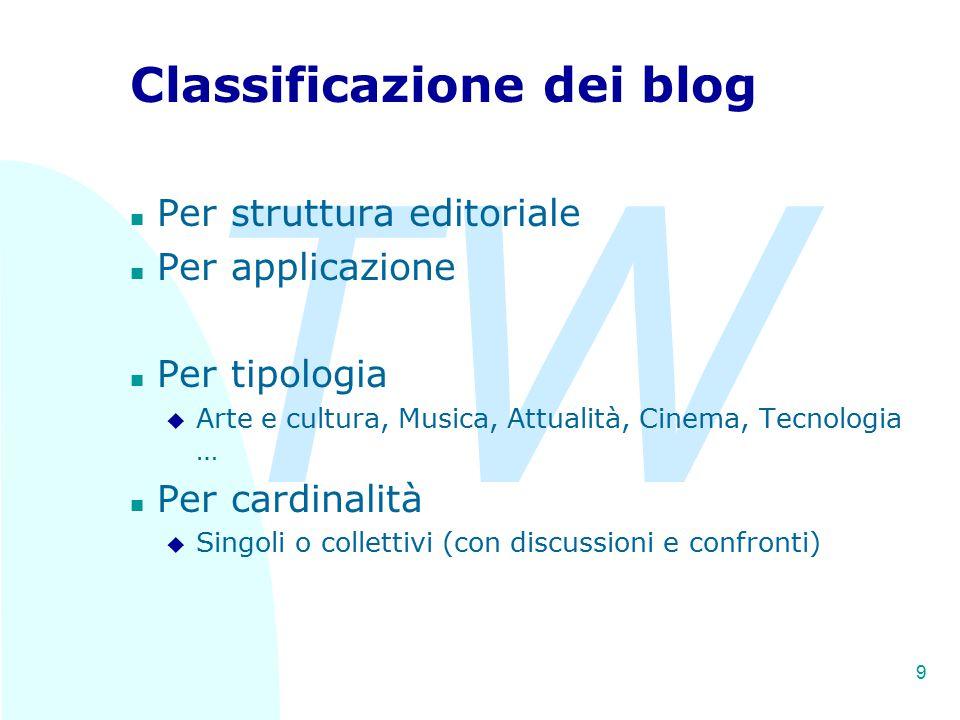 TW 9 Classificazione dei blog n Per struttura editoriale n Per applicazione n Per tipologia u Arte e cultura, Musica, Attualità, Cinema, Tecnologia …