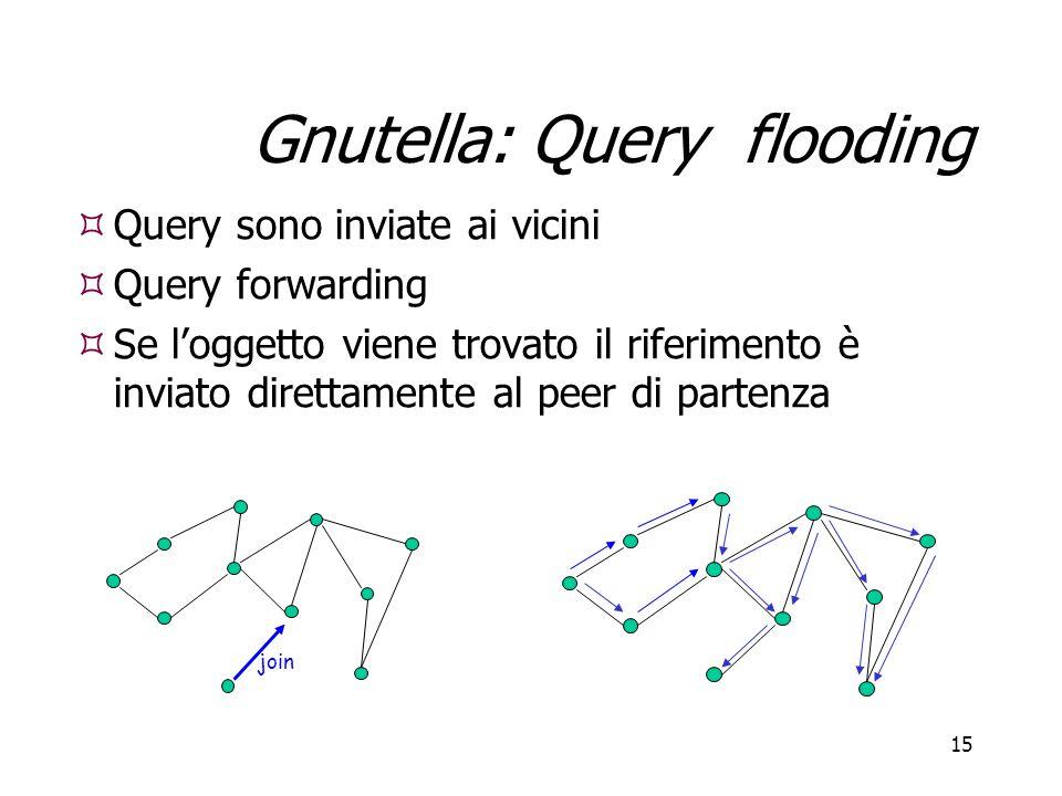 15 Gnutella: Query flooding  Query sono inviate ai vicini  Query forwarding  Se l'oggetto viene trovato il riferimento è inviato direttamente al peer di partenza join